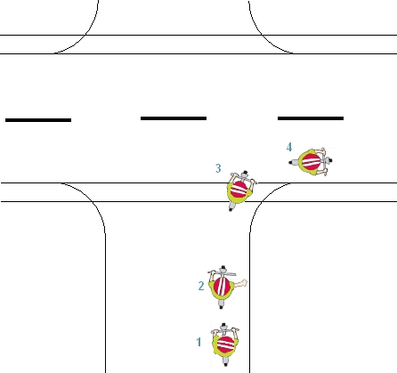 Abbiegen An Kreuzungen Und Einmündungen Beim Abbiegen Können